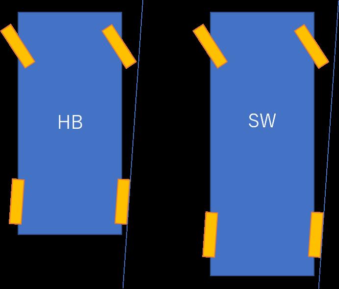 メガーヌスポーツツアラーGTの4CONTROL構造